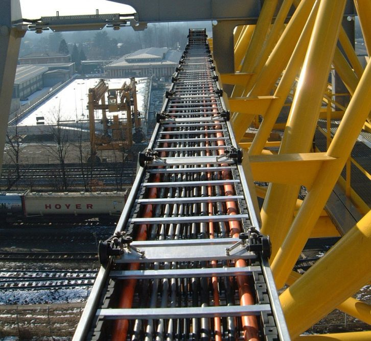 Energy Chain for Cranes