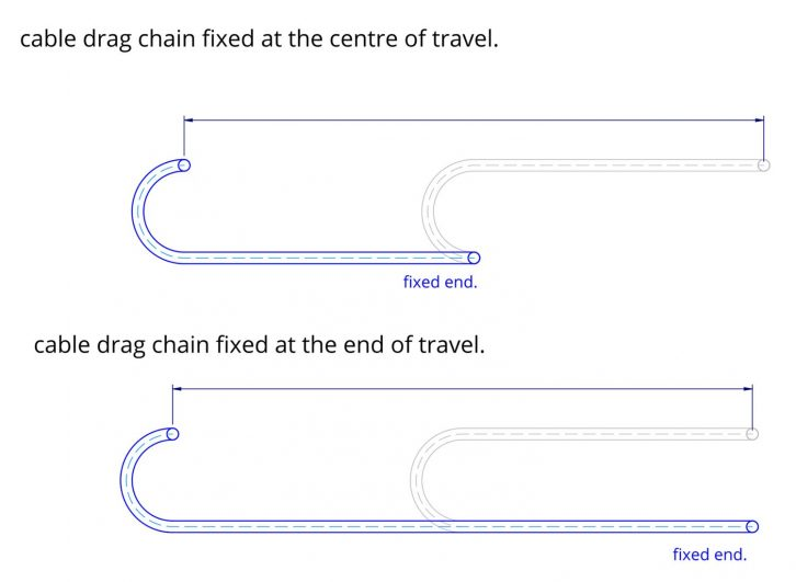Calculating the length of a cable energy chain